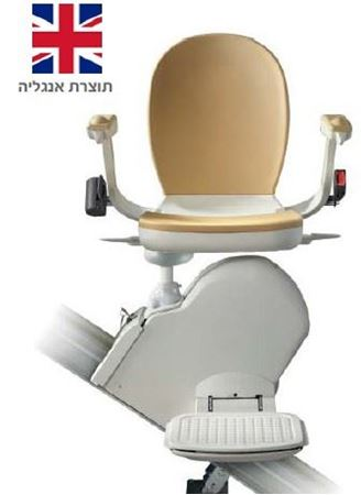 Picture for category מעלונים